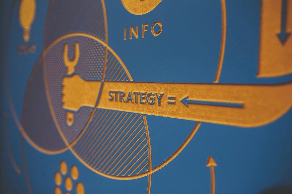 Your Guide to a B2B Marketing Plan